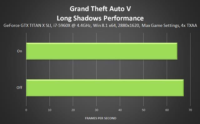 Длинные тени GTA 5