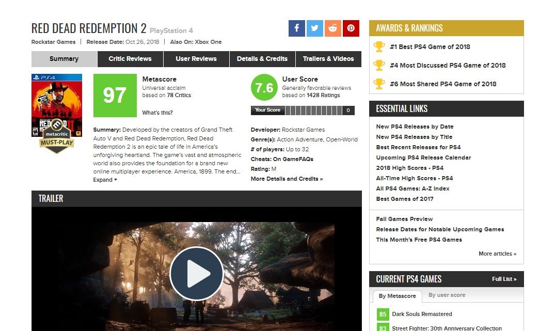 Низкие пользовательские оценки Red Dead Redemption 2
